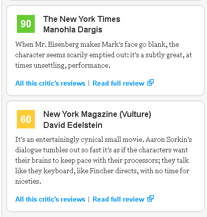 "95/100 for a Metascore for Aaron Sorkin's script of Mark Zuckerberg's life.  A look at the only ""low"" score found (again from New York)."